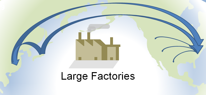 Large Factories