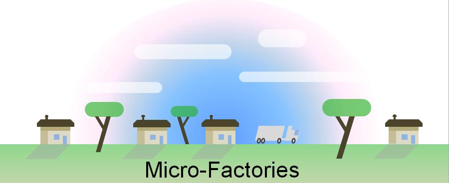 micro factories